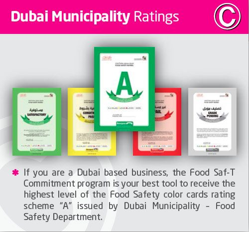 dubai-municipality-ratings